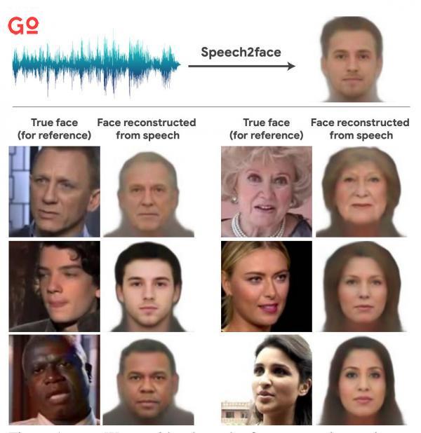 Speech2Face Örnekler