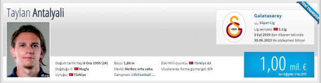 Taylan Antalyalı Galatasaray TransferMarkt